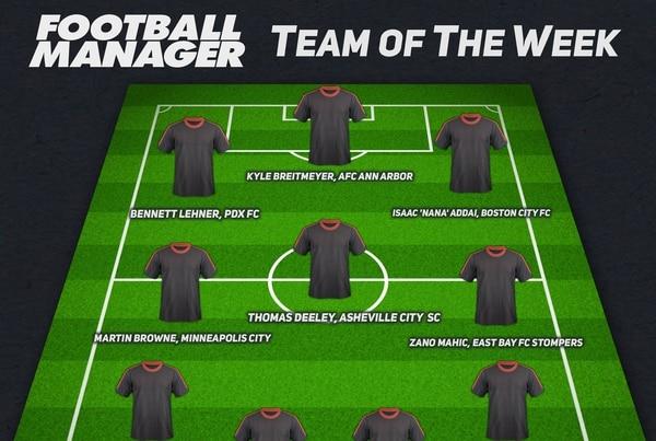 Football Manager Awards